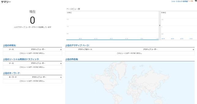 グーグルアナリティクスリアルタイム地域情報画面